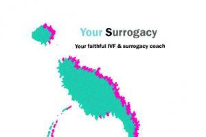 Derecho de la Salud Yoursurrogacy